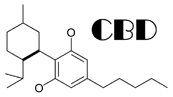 CBD-type_cyclization_of_cannabinoids1-780x438